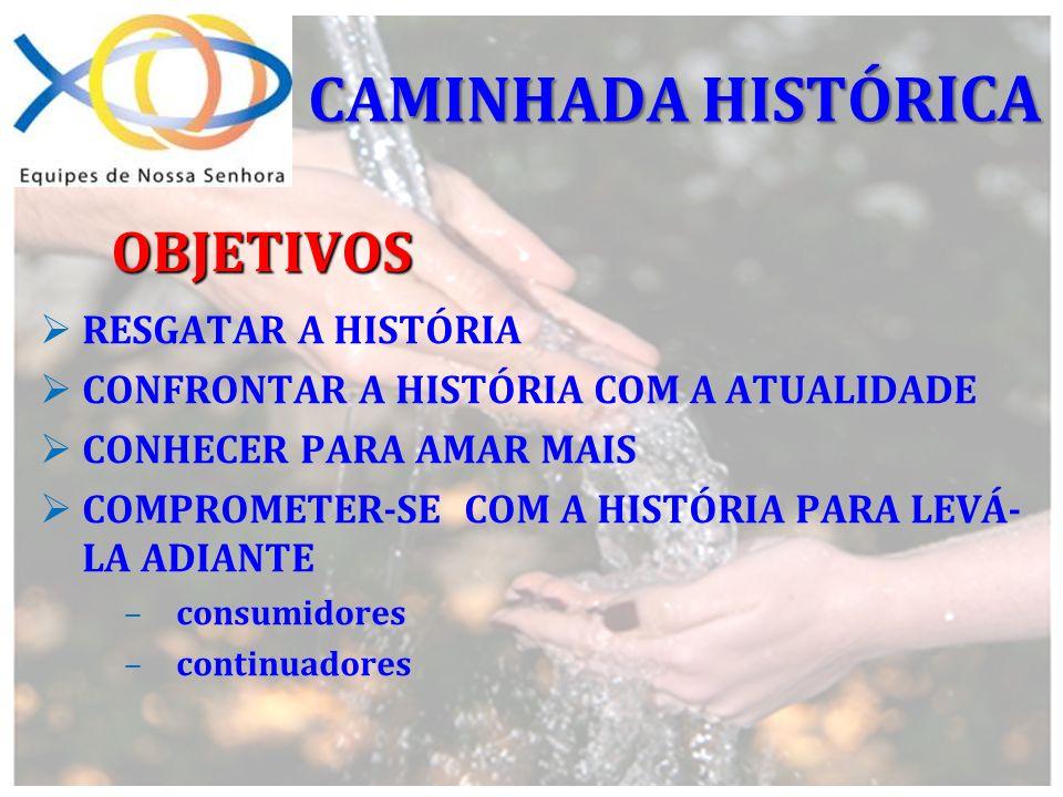 CAMINHADA HISTÓR ICA RESGATAR A HISTÓRIA CONFRONTAR A HISTÓRIA COM A ATUALIDADE CONHECER PARA AMAR MAIS COMPROMETER-SE COM A HISTÓRIA PARA LEVÁ- LA AD