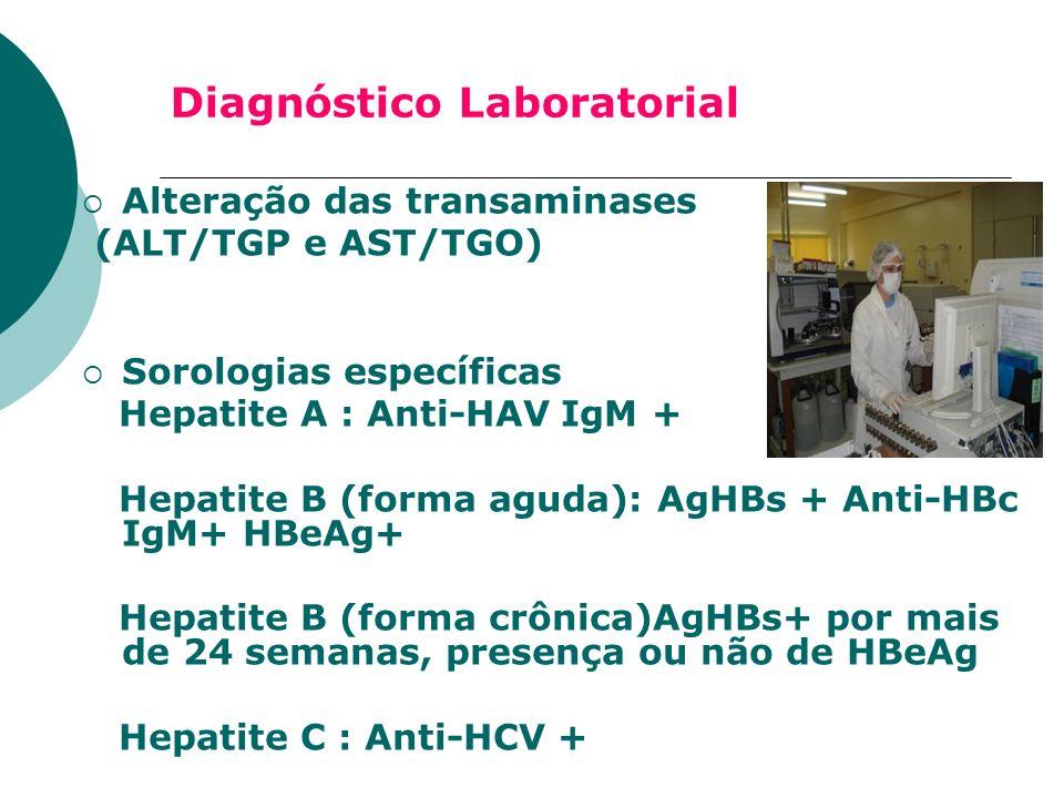 Diagnóstico Laboratorial Alteração das transaminases (ALT/TGP e AST/TGO) Sorologias específicas Hepatite A : Anti-HAV IgM + Hepatite B (forma aguda):