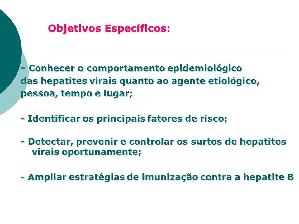Objetivos Específicos: - Conhecer o comportamento epidemiológico das hepatites virais quanto ao agente etiológico, pessoa, tempo e lugar; - Identifica