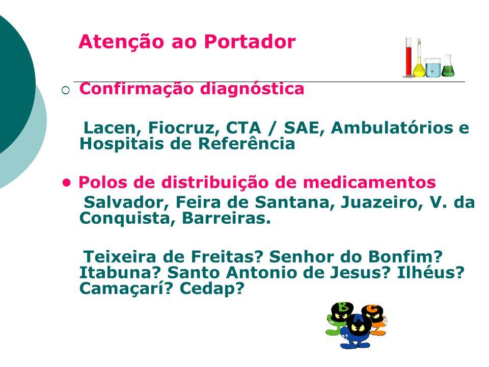 Confirmação diagnóstica Lacen, Fiocruz, CTA / SAE, Ambulatórios e Hospitais de Referência Polos de distribuição de medicamentos Salvador, Feira de San