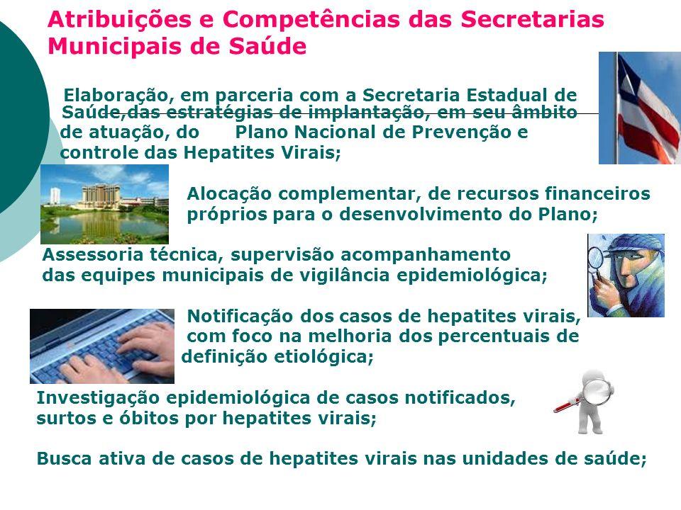 Atribuições e Competências das Secretarias Municipais de Saúde Elaboração, em parceria com a Secretaria Estadual de Saúde,das estratégias de implantaç