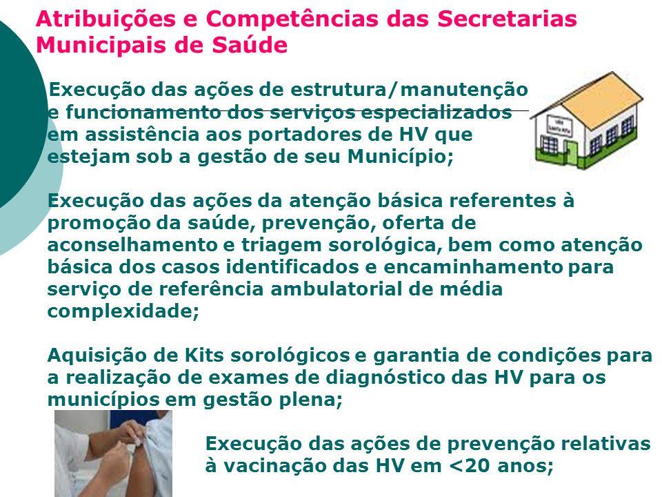 Atribuições e Competências das Secretarias Municipais de Saúde Execução das ações de estrutura/manutenção e funcionamento dos serviços especializados