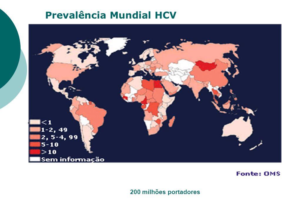Prevalência Mundial HCV 200 milhões portadores