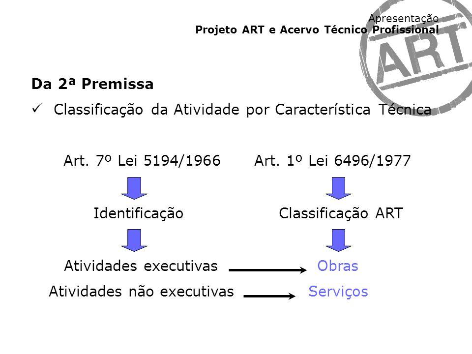 Apresentação Projeto ART e Acervo Técnico Profissional Da 2ª Premissa Classificação da Atividade por Característica Técnica Identificação Classificaçã