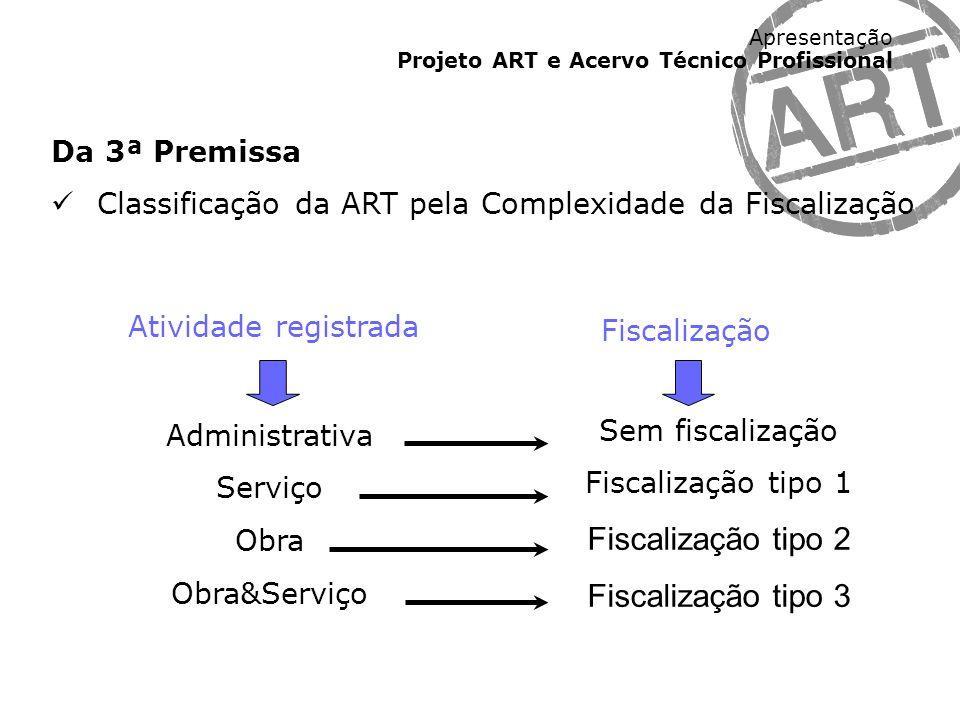 Apresentação Projeto ART e Acervo Técnico Profissional Da 3ª Premissa Classificação da ART pela Complexidade da Fiscalização Atividade registrada Fisc