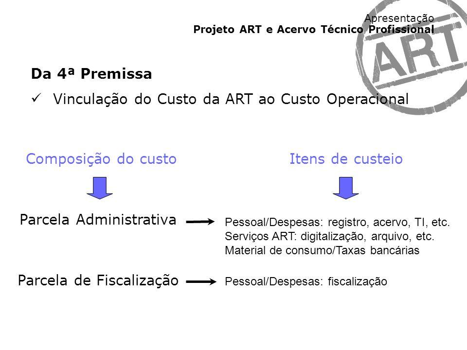 Apresentação Projeto ART e Acervo Técnico Profissional Da 4ª Premissa Vinculação do Custo da ART ao Custo Operacional Composição do custo Itens de cus