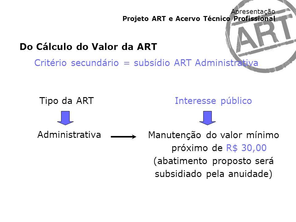 Apresentação Projeto ART e Acervo Técnico Profissional Do Cálculo do Valor da ART Critério secundário = subsídio ART Administrativa Tipo da ART Admini