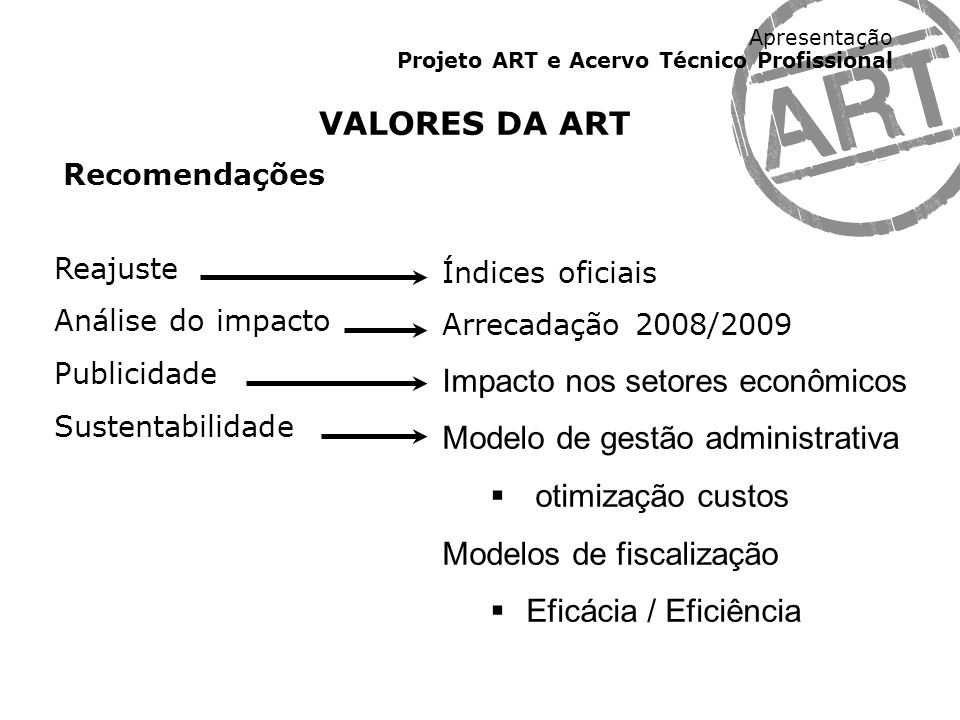 Apresentação Projeto ART e Acervo Técnico Profissional VALORES DA ART Recomendações Reajuste Análise do impacto Publicidade Sustentabilidade Índices o