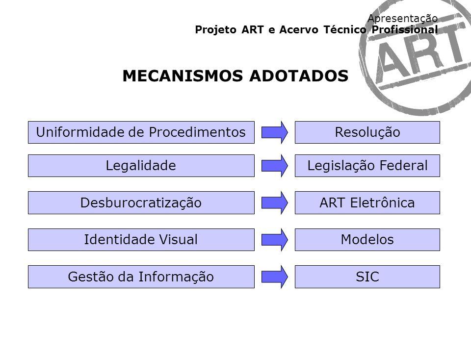 Apresentação Projeto ART e Acervo Técnico Profissional Uniformidade de Procedimentos Desburocratização Gestão da Informação Identidade Visual MECANISM