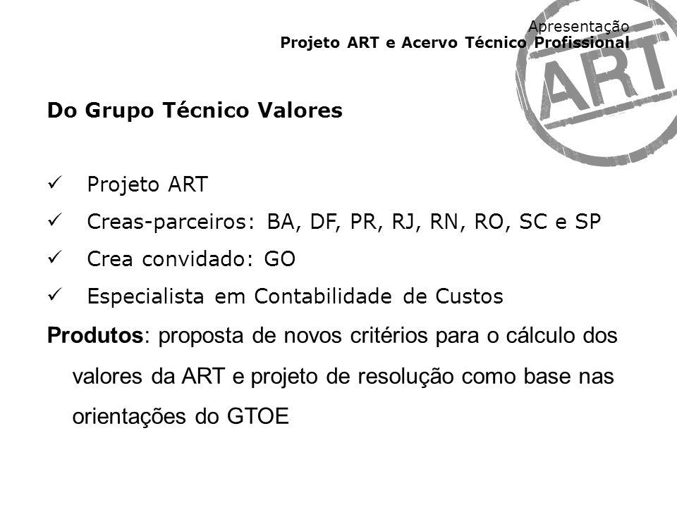 Apresentação Projeto ART e Acervo Técnico Profissional Do Grupo Técnico Valores Projeto ART Creas-parceiros: BA, DF, PR, RJ, RN, RO, SC e SP Crea conv