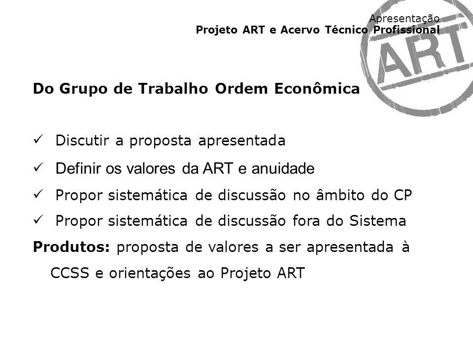 Apresentação Projeto ART e Acervo Técnico Profissional Do Grupo de Trabalho Ordem Econômica Discutir a proposta apresentada Definir os valores da ART