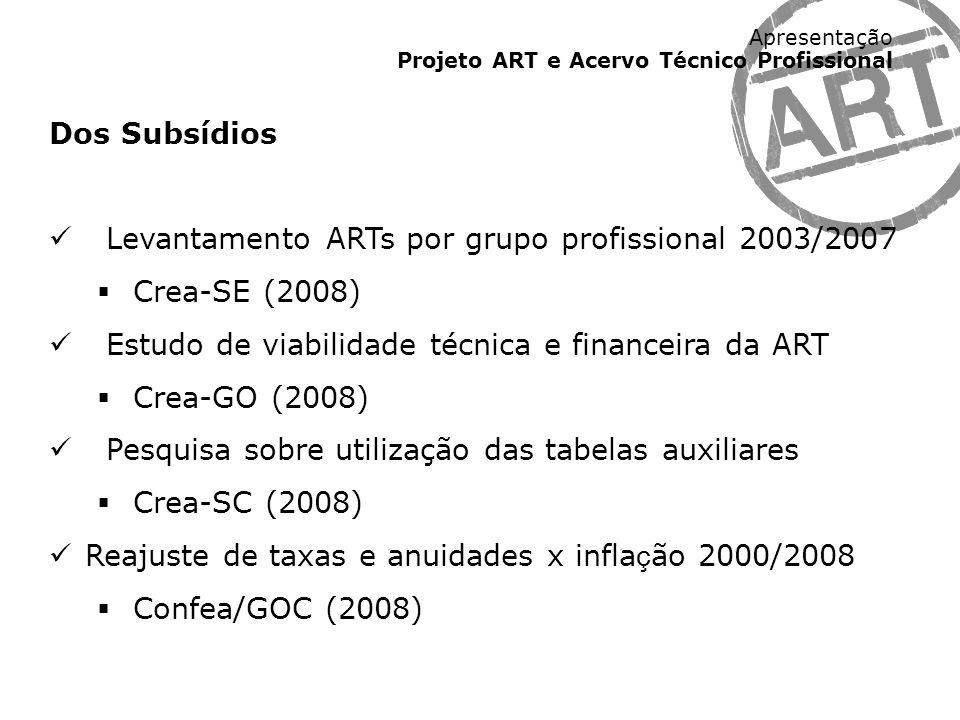Apresentação Projeto ART e Acervo Técnico Profissional Dos Subsídios Levantamento ARTs por grupo profissional 2003/2007 Crea-SE (2008) Estudo de viabi