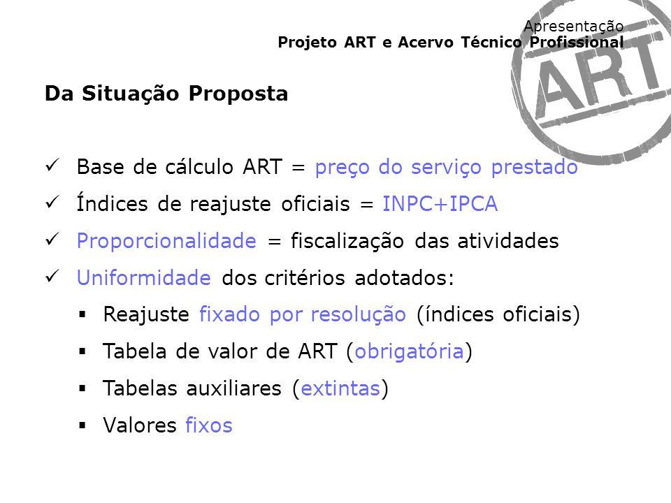 Apresentação Projeto ART e Acervo Técnico Profissional Da Situação Proposta Base de cálculo ART = preço do serviço prestado Índices de reajuste oficia