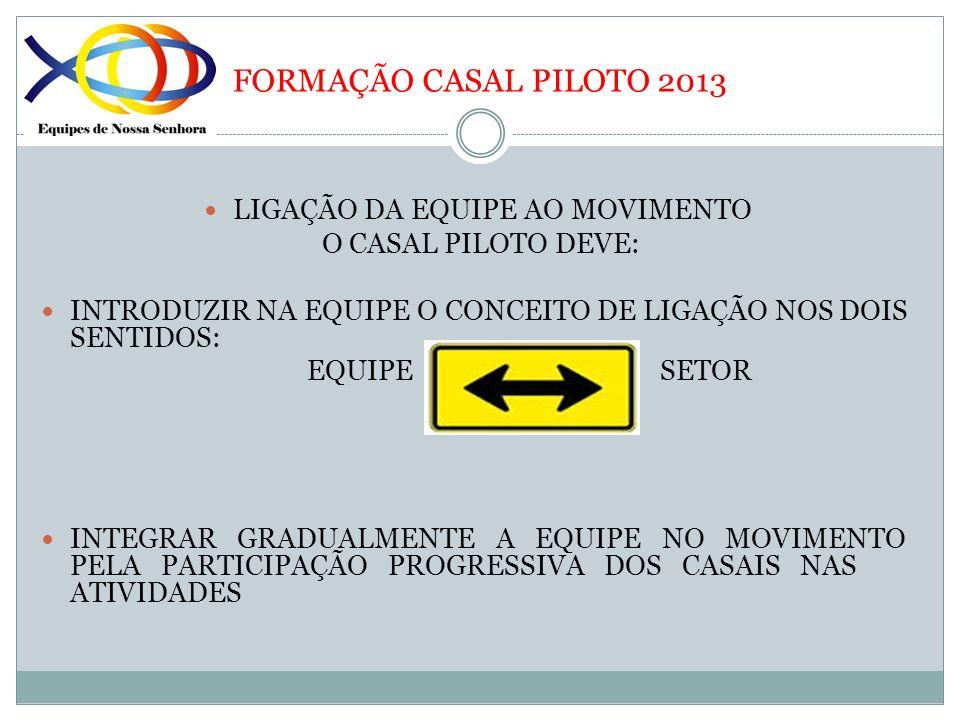 FORMAÇÃO CASAL PILOTO 2013 LIGAÇÃO DA EQUIPE AO MOVIMENTO O CASAL PILOTO DEVE: INTRODUZIR NA EQUIPE O CONCEITO DE LIGAÇÃO NOS DOIS SENTIDOS: EQUIPE SE