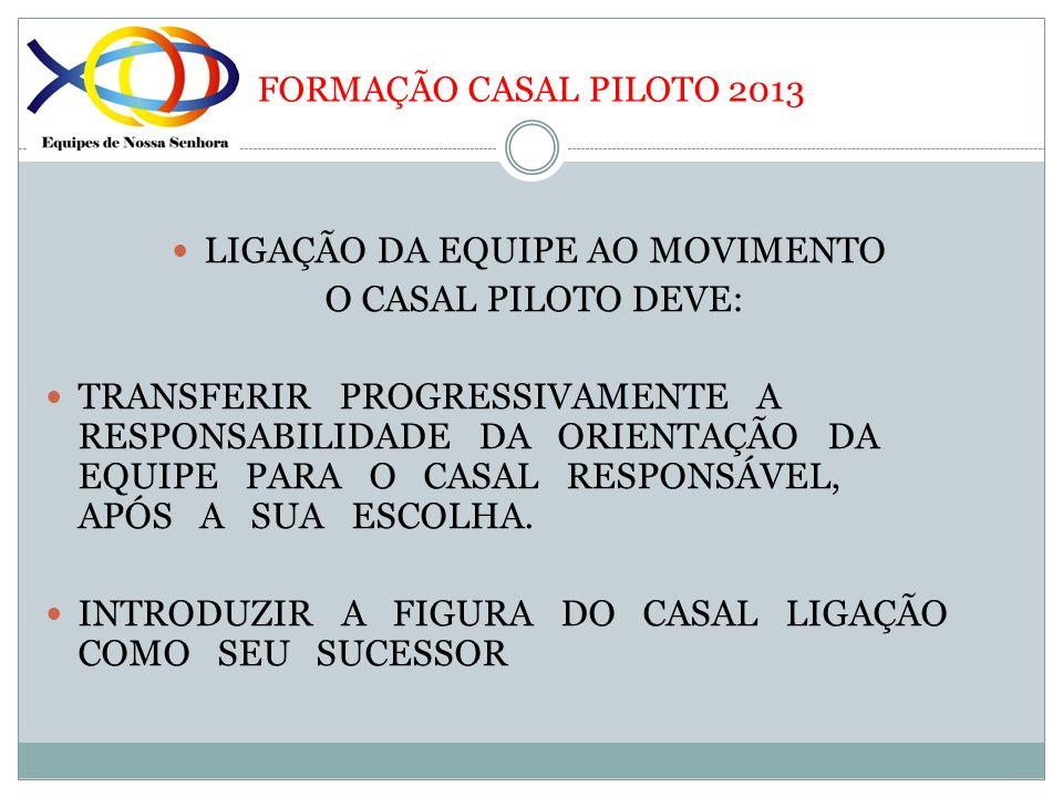 FORMAÇÃO CASAL PILOTO 2013 LIGAÇÃO DA EQUIPE AO MOVIMENTO O CASAL PILOTO DEVE: TRANSFERIR PROGRESSIVAMENTE A RESPONSABILIDADE DA ORIENTAÇÃO DA EQUIPE