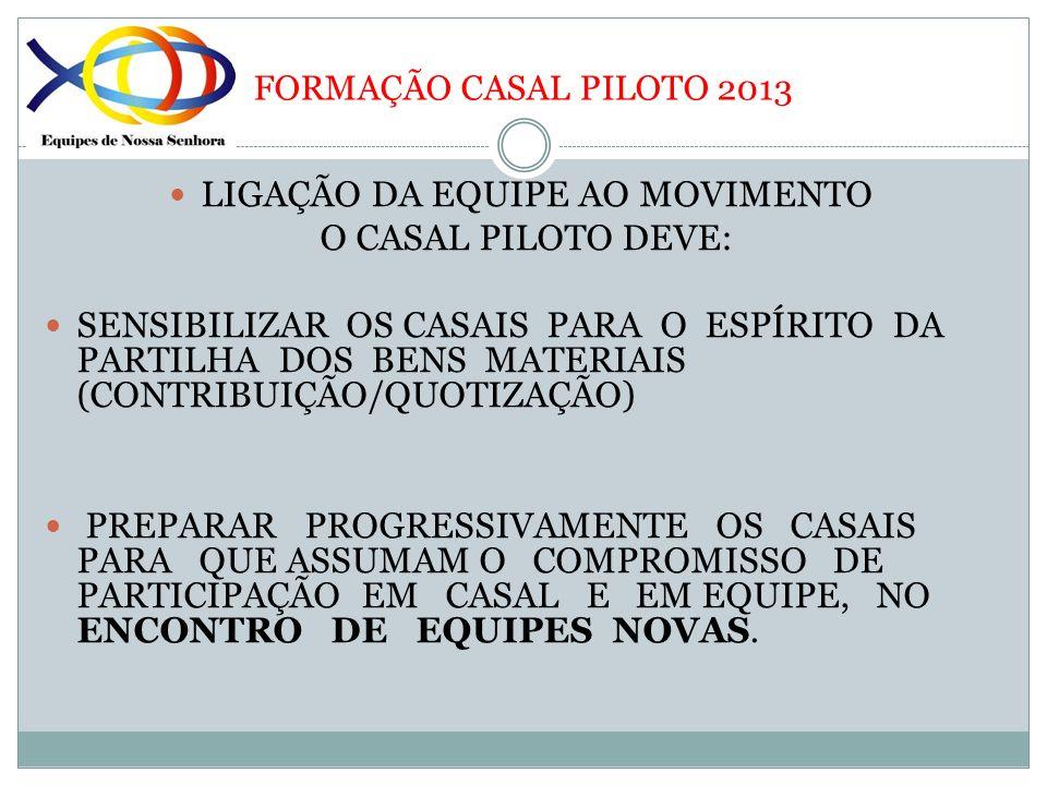 FORMAÇÃO CASAL PILOTO 2013 LIGAÇÃO DA EQUIPE AO MOVIMENTO O CASAL PILOTO DEVE: SENSIBILIZAR OS CASAIS PARA O ESPÍRITO DA PARTILHA DOS BENS MATERIAIS (