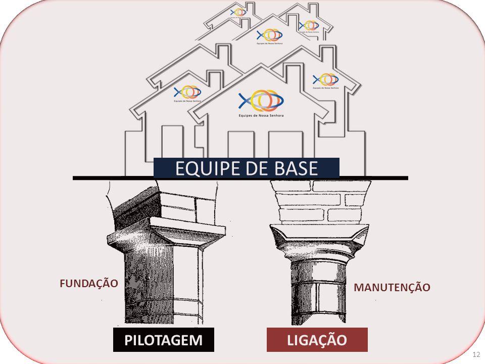 PILOTAGEMLIGAÇÃO EQUIPE DE BASE 12 FUNDAÇÃO MANUTENÇÃO