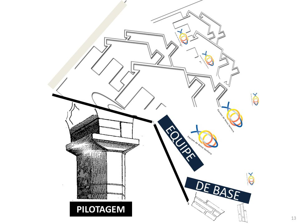 PILOTAGEM 13 EQUIPE DE BASE