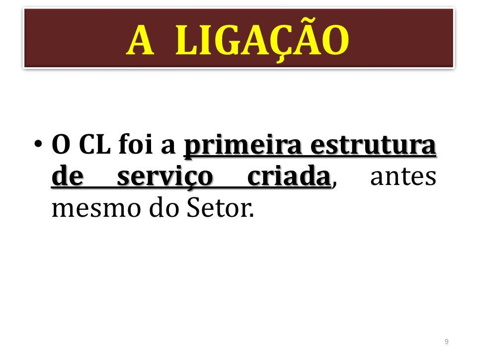 primeira estrutura de serviço criada O CL foi a primeira estrutura de serviço criada, antes mesmo do Setor. 9 A LIGAÇÃO