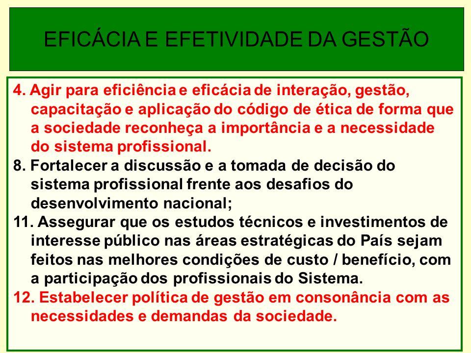 EFICÁCIA E EFETIVIDADE DA GESTÃO 4.