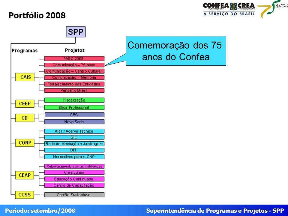 Superintendência de Programas e Projetos - SPP Período: setembro/2008 EAP – Situação das Frentes de Trabalho Atrasado Ponto de atenção Conforme planejado Situação Status Em andamento Não iniciado Finalizado