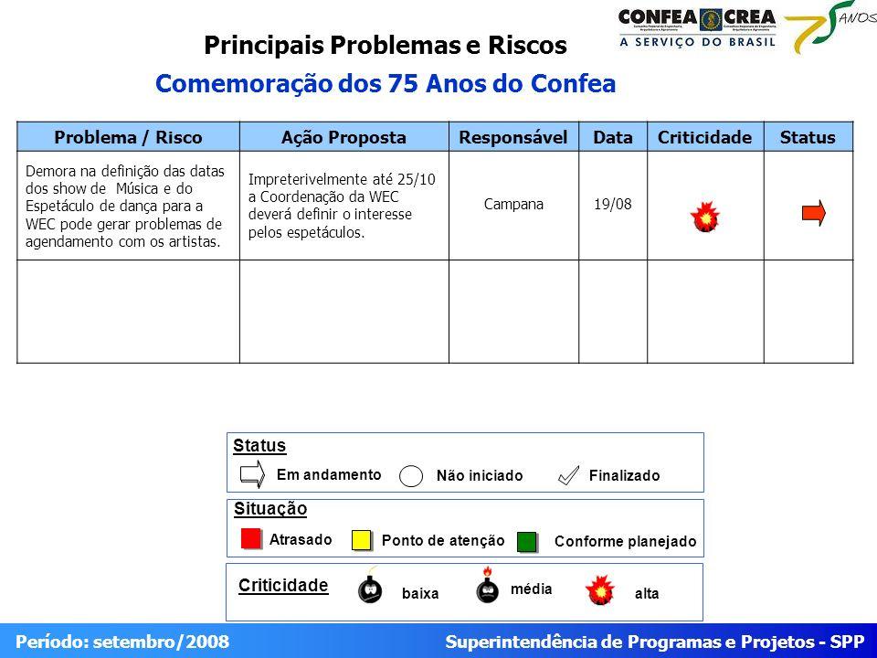 Superintendência de Programas e Projetos - SPP Período: setembro/2008 Problema / RiscoAção PropostaResponsávelDataCriticidadeStatus Demora na definiçã