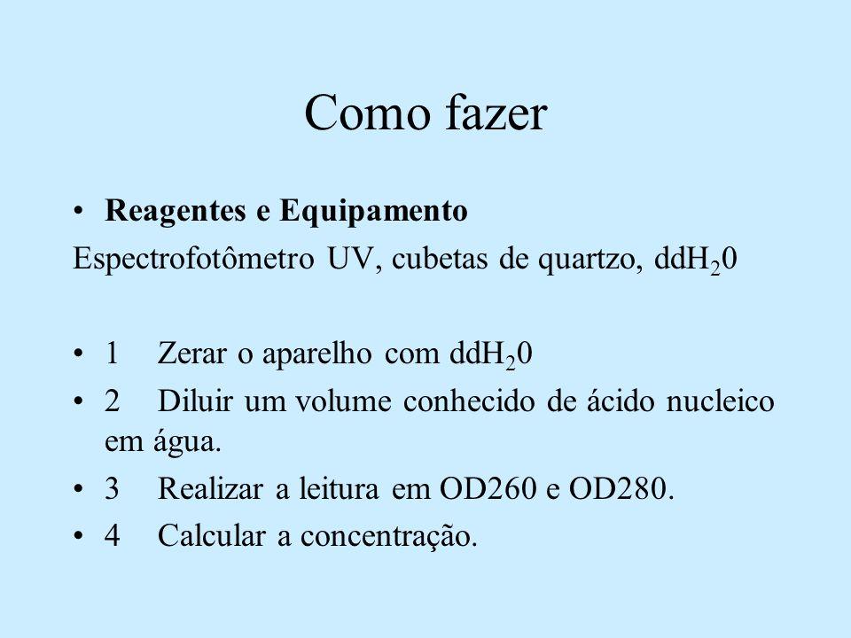 Como fazer Reagentes e Equipamento Espectrofotômetro UV, cubetas de quartzo, ddH 2 0 1Zerar o aparelho com ddH 2 0 2Diluir um volume conhecido de ácido nucleico em água.