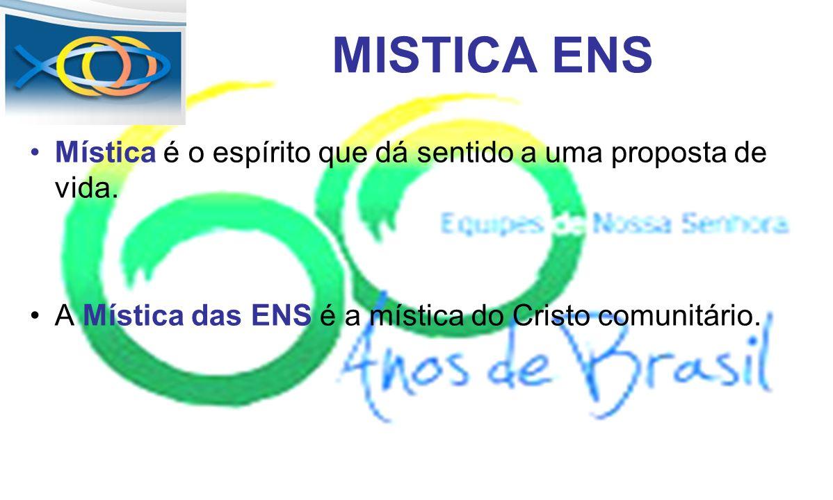 MISTICA ENS Mística é o espírito que dá sentido a uma proposta de vida. A Mística das ENS é a mística do Cristo comunitário.