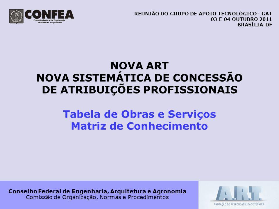 Conselho Federal de Engenharia, Arquitetura e Agronomia Comissão de Organização, Normas e Procedimentos NOVA ART NOVA SISTEMÁTICA DE CONCESSÃO DE ATRI