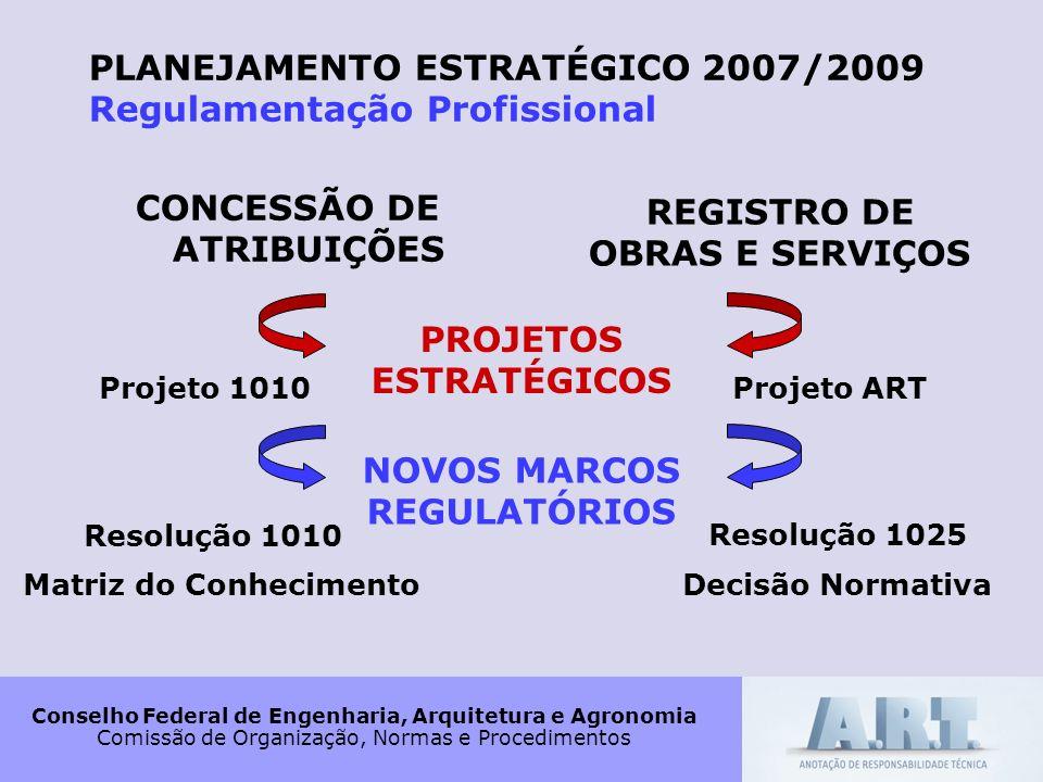 Conselho Federal de Engenharia, Arquitetura e Agronomia Comissão de Organização, Normas e Procedimentos CONCESSÃO DE ATRIBUIÇÕES REGISTRO DE OBRAS E S