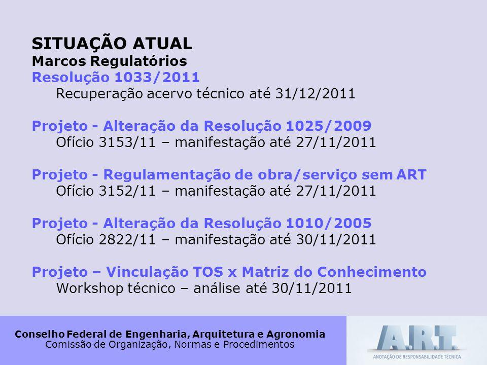 Conselho Federal de Engenharia, Arquitetura e Agronomia Comissão de Organização, Normas e Procedimentos SITUAÇÃO ATUAL Marcos Regulatórios Resolução 1