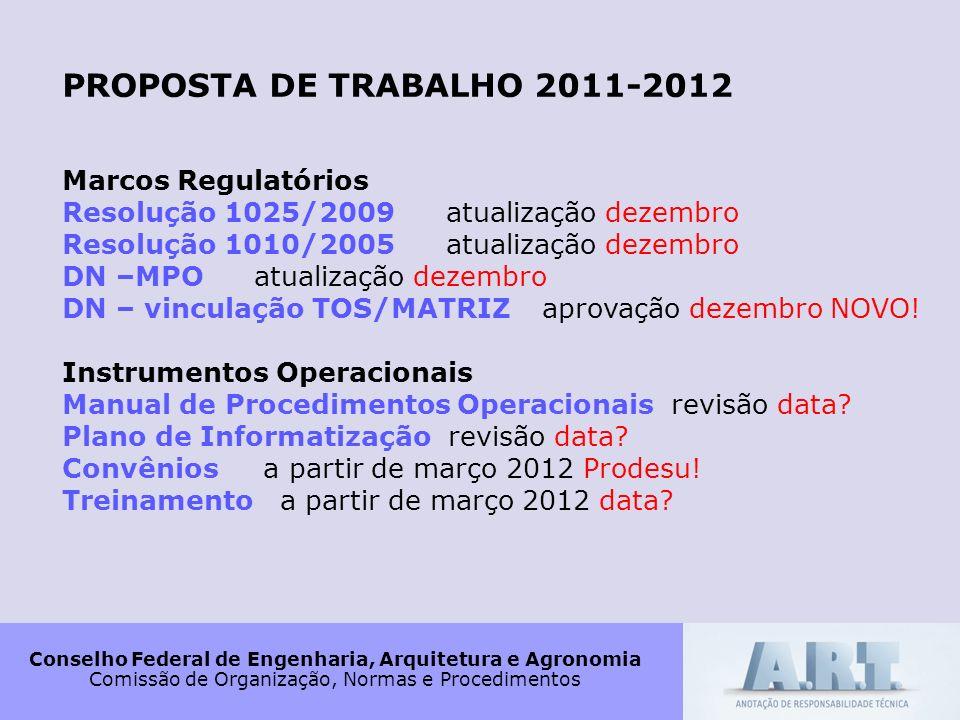 Conselho Federal de Engenharia, Arquitetura e Agronomia Comissão de Organização, Normas e Procedimentos PROPOSTA DE TRABALHO 2011-2012 Marcos Regulató