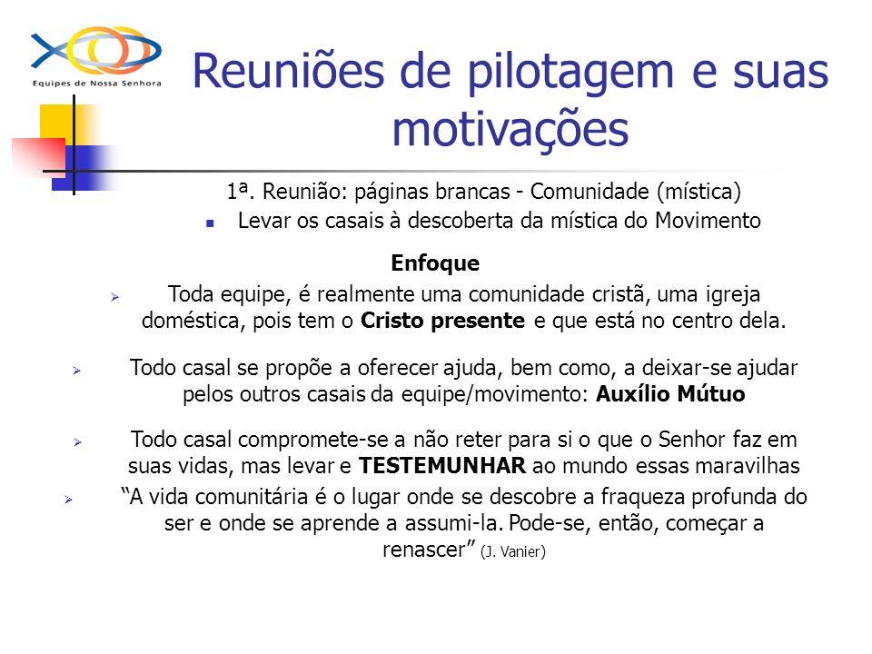 Reuniões de pilotagem e suas motivações 1ª. Reunião: páginas brancas - Comunidade (mística) Levar os casais à descoberta da mística do Movimento Enfoq