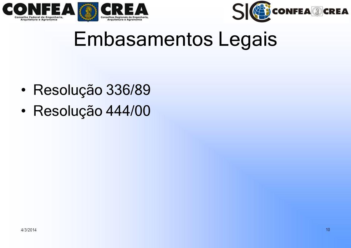 Embasamentos Legais Resolução 336/89 Resolução 444/00 4/3/2014 10