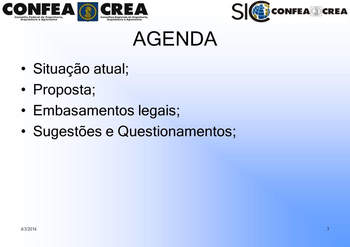 4/3/2014 3 AGENDA Situação atual; Proposta; Embasamentos legais; Sugestões e Questionamentos;