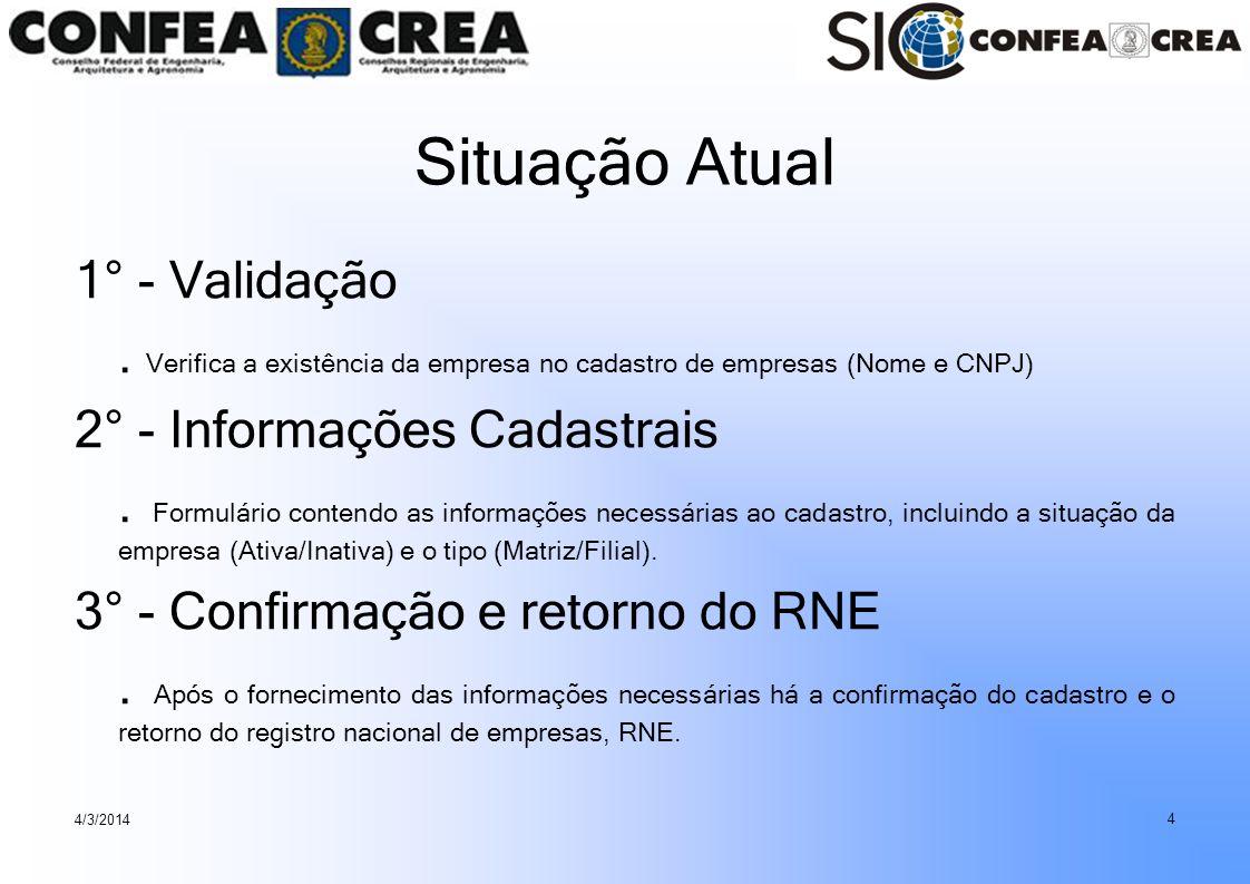 4/3/2014 4 Situação Atual 1° - Validação. Verifica a existência da empresa no cadastro de empresas (Nome e CNPJ) 2° - Informações Cadastrais. Formulár