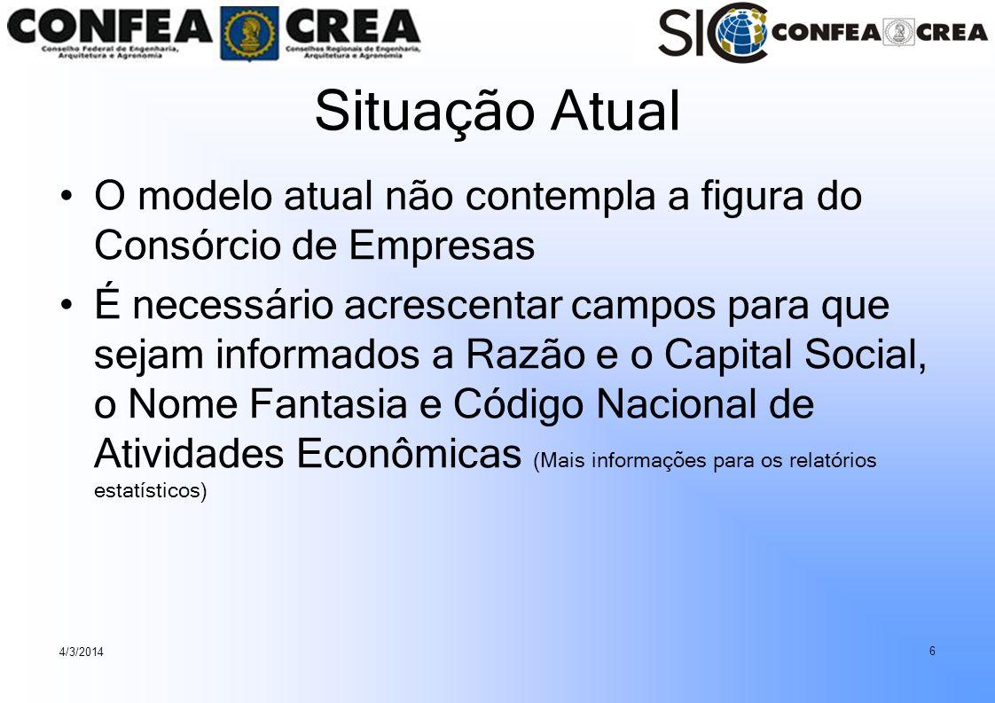 Situação Atual O modelo atual não contempla a figura do Consórcio de Empresas É necessário acrescentar campos para que sejam informados a Razão e o Ca