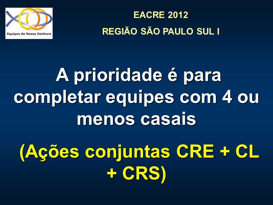 EACRE 2012 REGIÃO SÃO PAULO SUL I A prioridade é para completar equipes com 4 ou menos casais A prioridade é para completar equipes com 4 ou menos casais (Ações conjuntas CRE + CL + CRS) (Ações conjuntas CRE + CL + CRS)