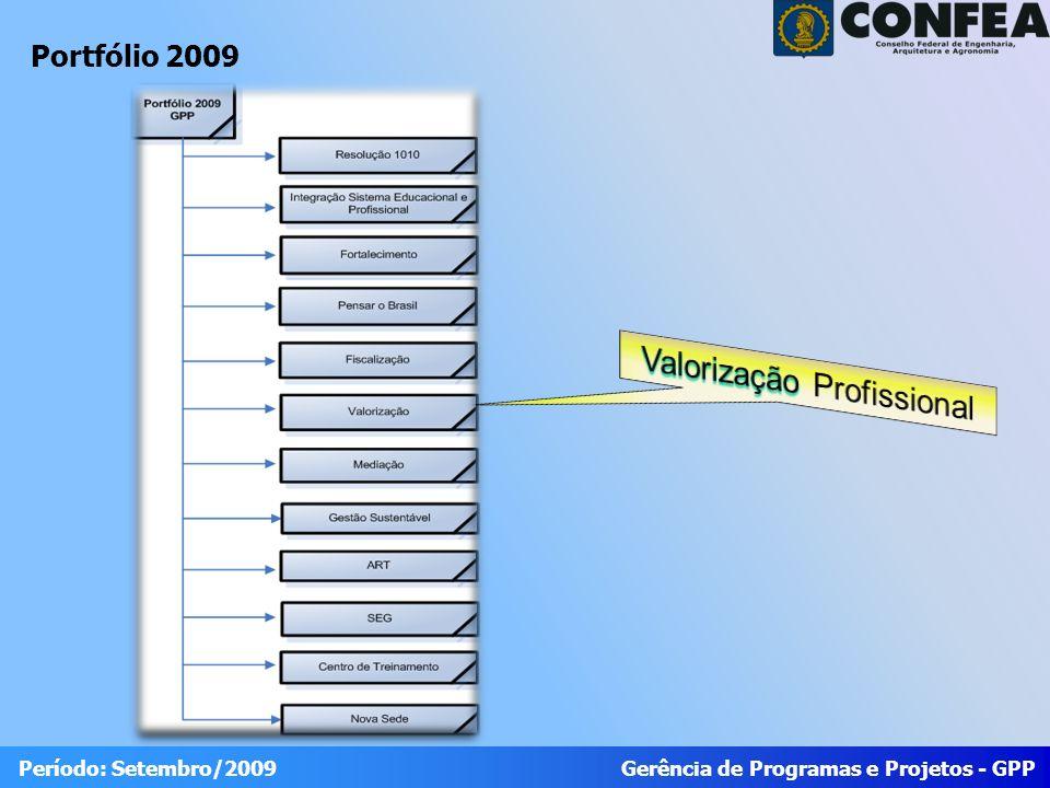 Gerência de Programas e Projetos - GPP Período: Setembro/2009 Portfólio 2009