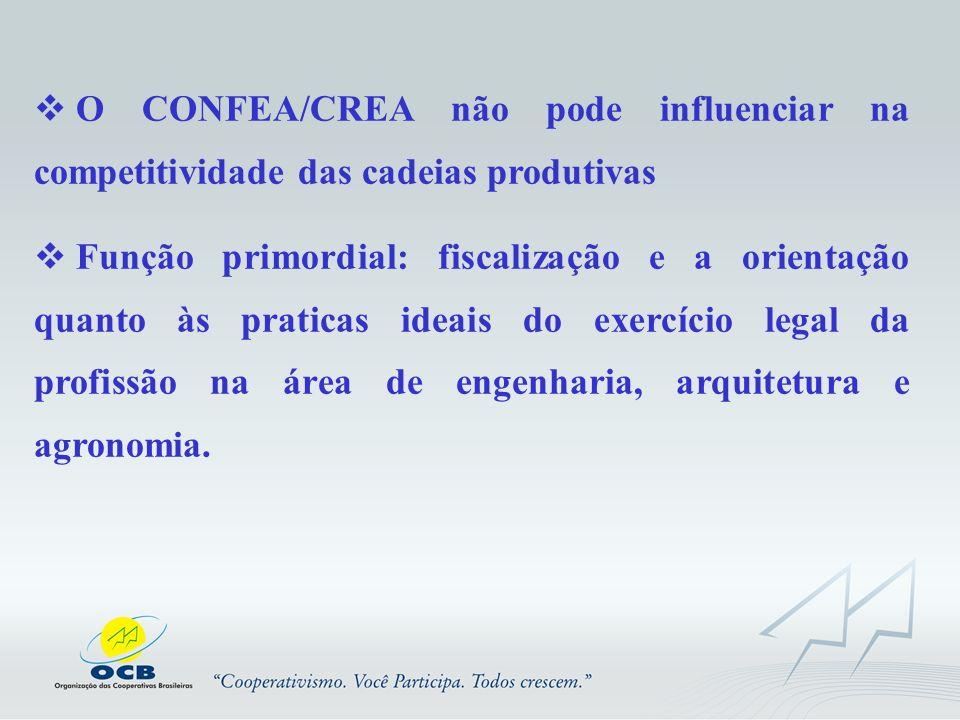 O CONFEA/CREA não pode influenciar na competitividade das cadeias produtivas Função primordial: fiscalização e a orientação quanto às praticas ideais