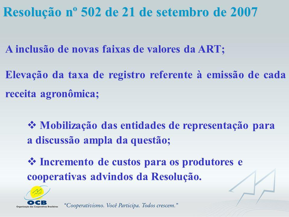 A inclusão de novas faixas de valores da ART; Elevação da taxa de registro referente à emissão de cada receita agronômica; Mobilização das entidades d