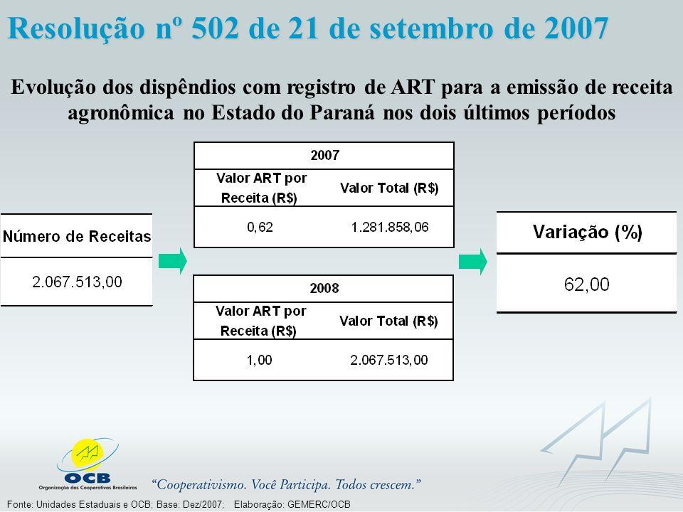 Análise dos valores da ART para a armazenagem de grãos no Paraná Resolução nº 502 de 21 de setembro de 2007