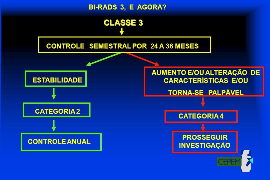 CLASSE 3 BI-RADS 3, E AGORA? CONTROLE SEMESTRAL POR 24 A 36 MESES ESTABILIDADE CATEGORIA 2 CONTROLE ANUAL AUMENTO E/OU ALTERAÇÃO DE CARACTERÍSTICAS E/