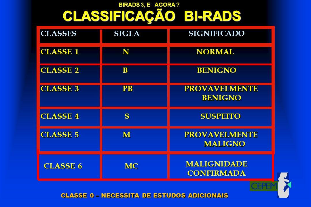 BIRADS 3, E AGORA ? CLASSIFICAÇÃO BI-RADS CLASSES SIGLA SIGNIFICADO CLASSE 1 N NORMAL CLASSE 2 B BENIGNO CLASSE 3 PB PROVAVELMENTE BENIGNO BENIGNO CLA