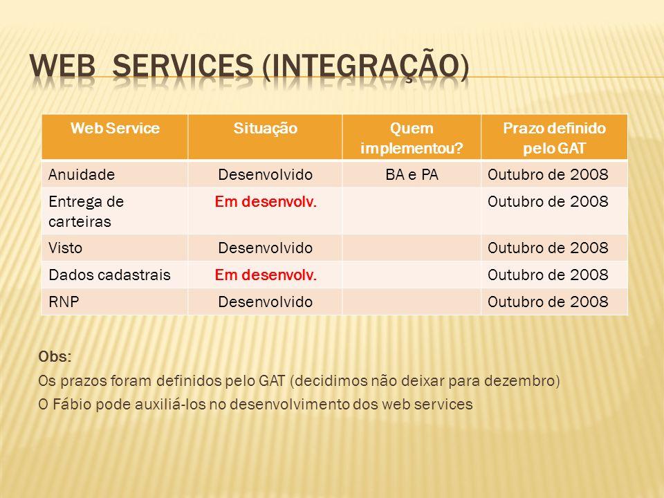Web ServiceSituaçãoQuem implementou.
