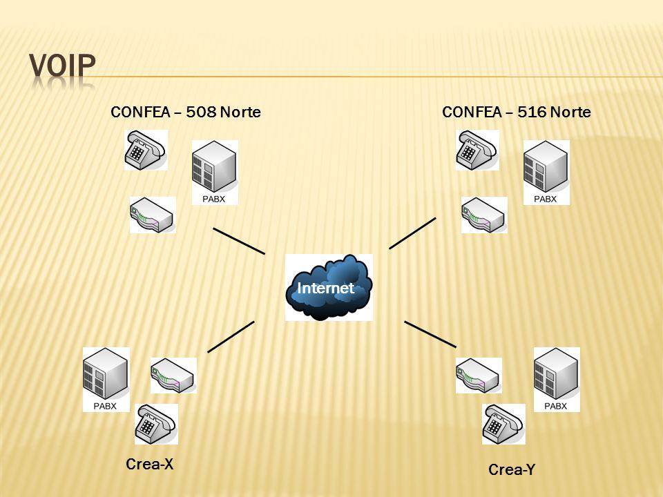 Internet CONFEA – 508 Norte Crea-X Crea-Y CONFEA – 516 Norte