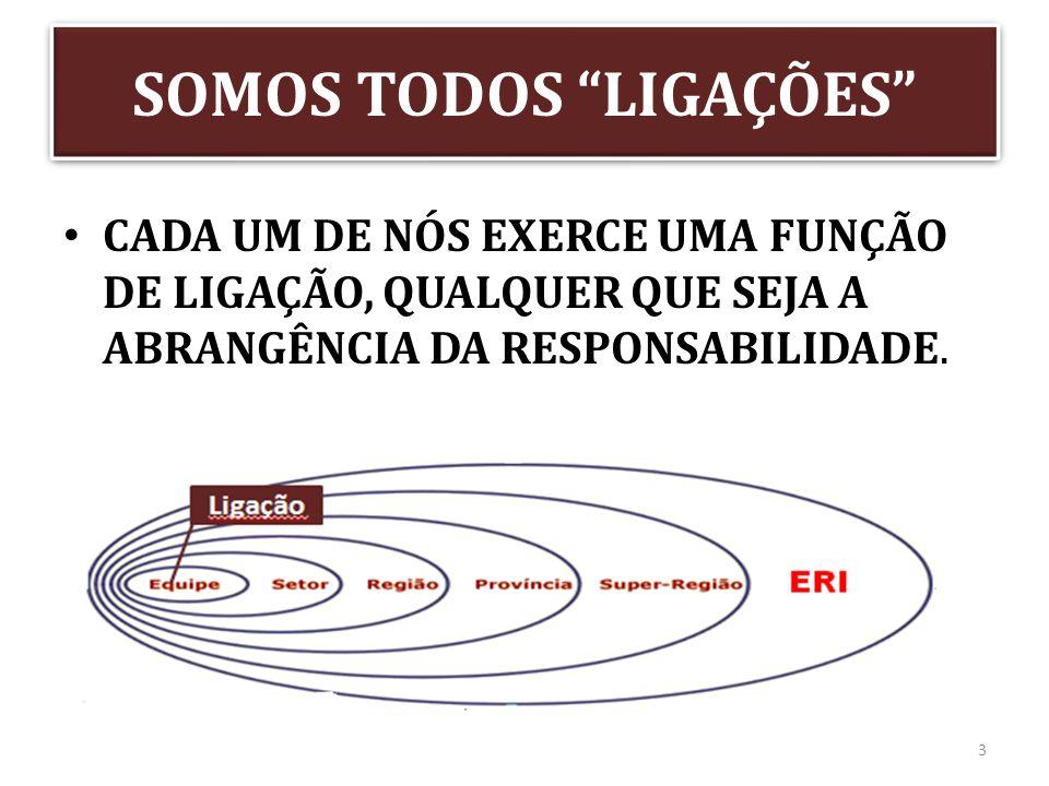 Setor A pesquisa concluiu que no nível de Setor no que diz respeito ao seu relacionamento com as Equipes de base e vice-versa, a LIGAÇÃO apresenta diversas dificuldades.