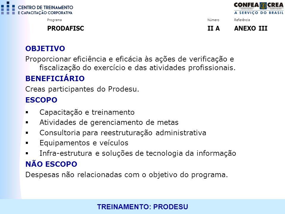 TREINAMENTO: PRODESU Programa PRODAFISC Número II A Referência ANEXO III OBJETIVO Proporcionar eficiência e eficácia às ações de verificação e fiscali