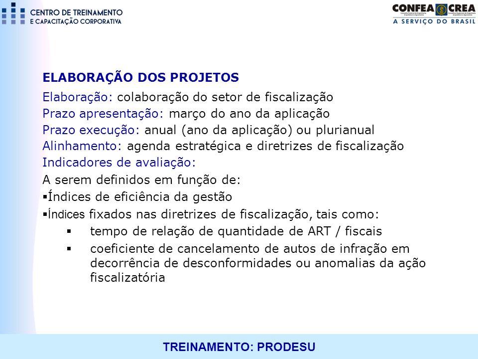 TREINAMENTO: PRODESU ELABORAÇÃO DOS PROJETOS Elaboração: colaboração do setor de fiscalização Prazo apresentação: março do ano da aplicação Prazo exec