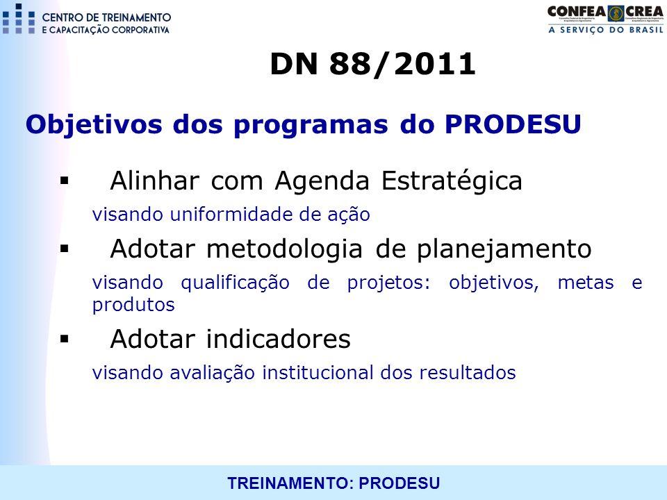 TREINAMENTO: PRODESU Objetivos dos programas do PRODESU Alinhar com Agenda Estratégica visando uniformidade de ação Adotar metodologia de planejamento